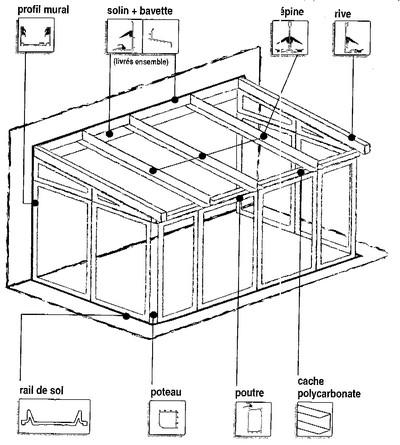 Accessoire Plaque Polycarbonate Revêtements Modernes Du Toit